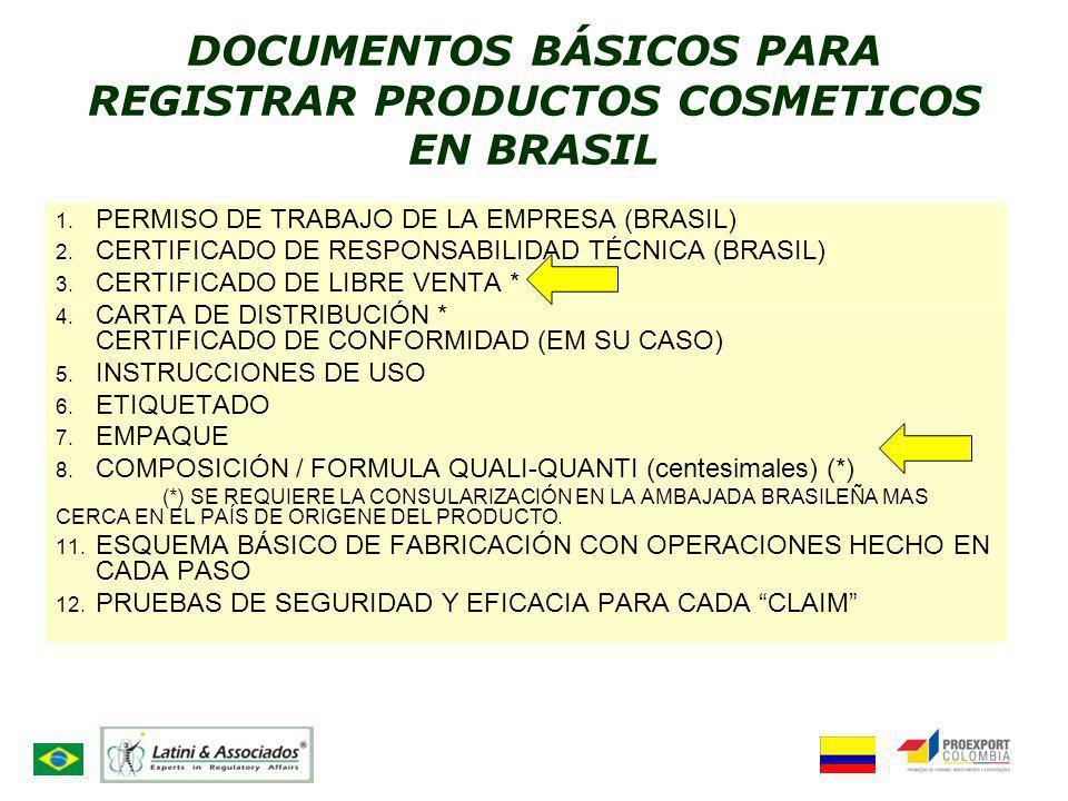 DOCUMENTOS BÁSICOS PARA REGISTRAR PRODUCTOS COSMETICOS EN BRASIL