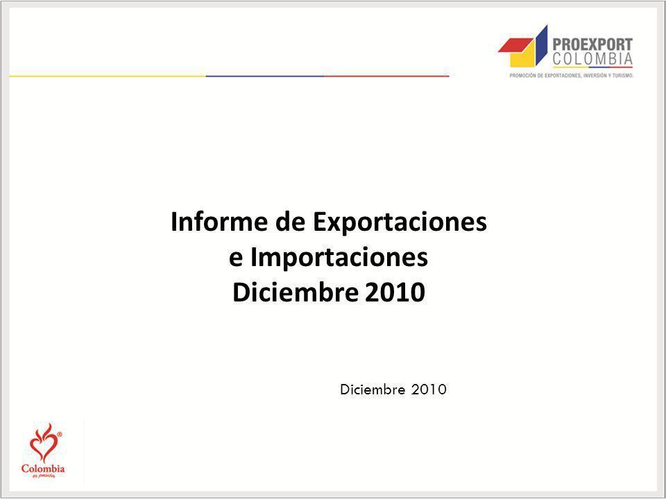 Informe de Exportaciones