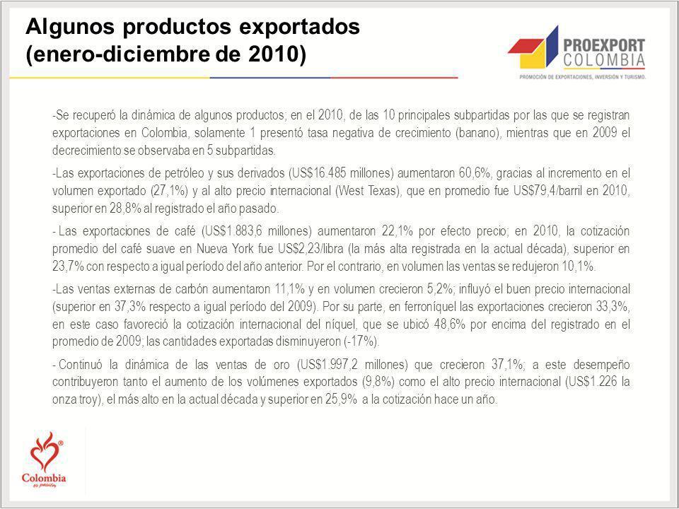 Algunos productos exportados (enero-diciembre de 2010)