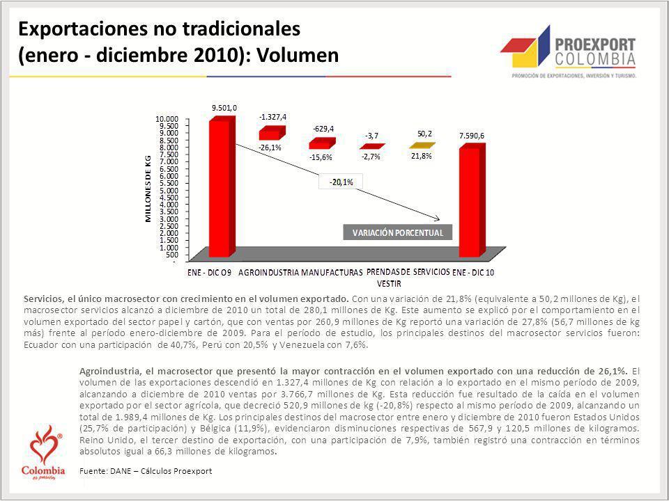 Exportaciones no tradicionales (enero - diciembre 2010): Volumen