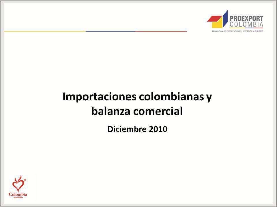 Importaciones colombianas y