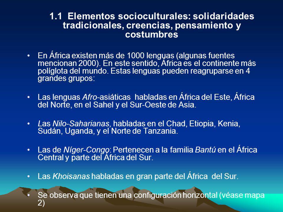 1.1 Elementos socioculturales: solidaridades tradicionales, creencias, pensamiento y costumbres