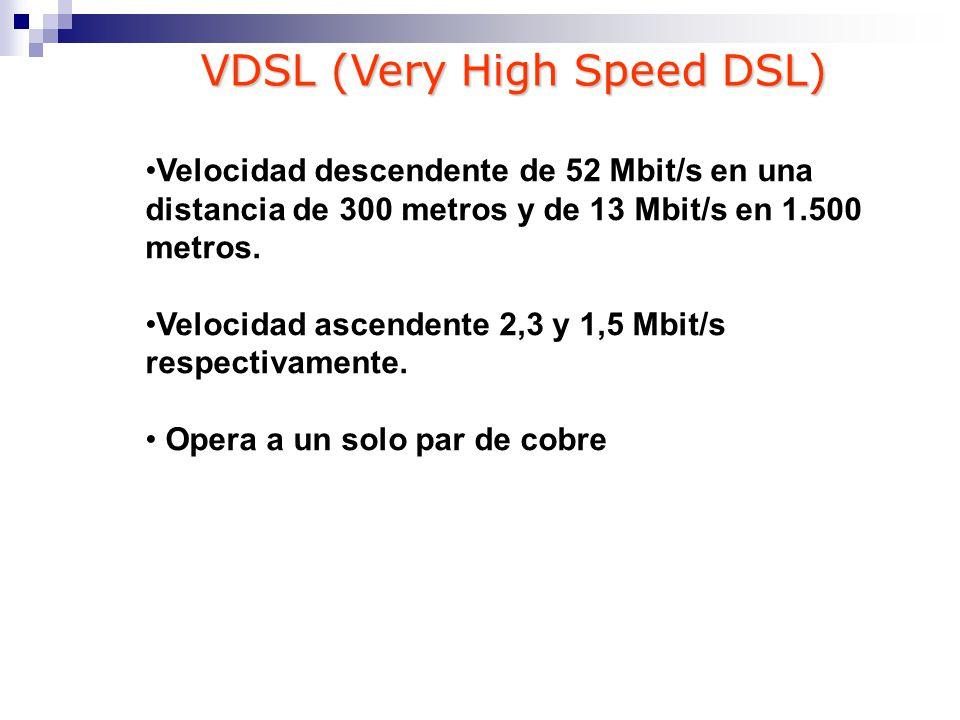 VDSL (Very High Speed DSL)