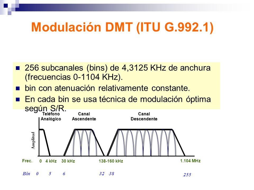 Modulación DMT (ITU G.992.1) 256 subcanales (bins) de 4,3125 KHz de anchura (frecuencias 0-1104 KHz).