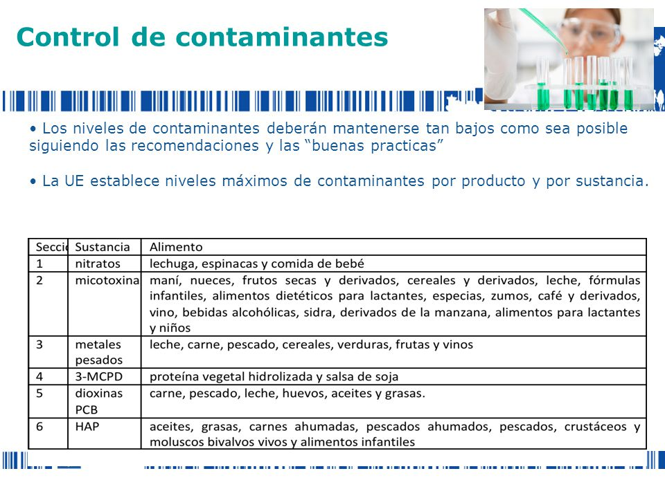 Control de contaminantes