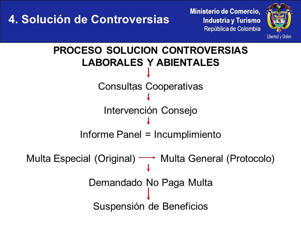 PROCESO SOLUCION CONTROVERSIAS LABORALES Y ABIENTALES