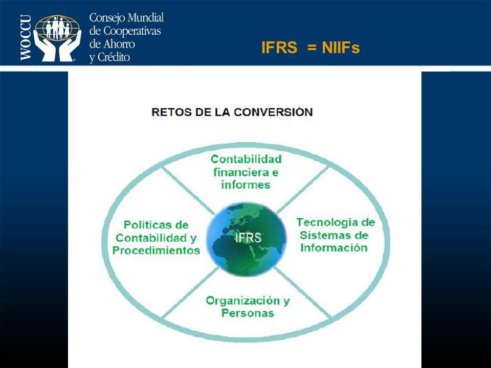 IFRS = NIIFs