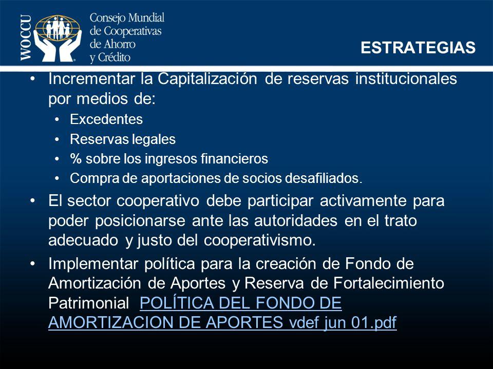 ESTRATEGIAS Incrementar la Capitalización de reservas institucionales por medios de: Excedentes. Reservas legales.