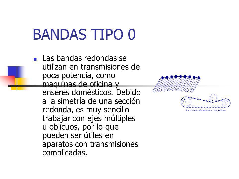 BANDAS TIPO 0