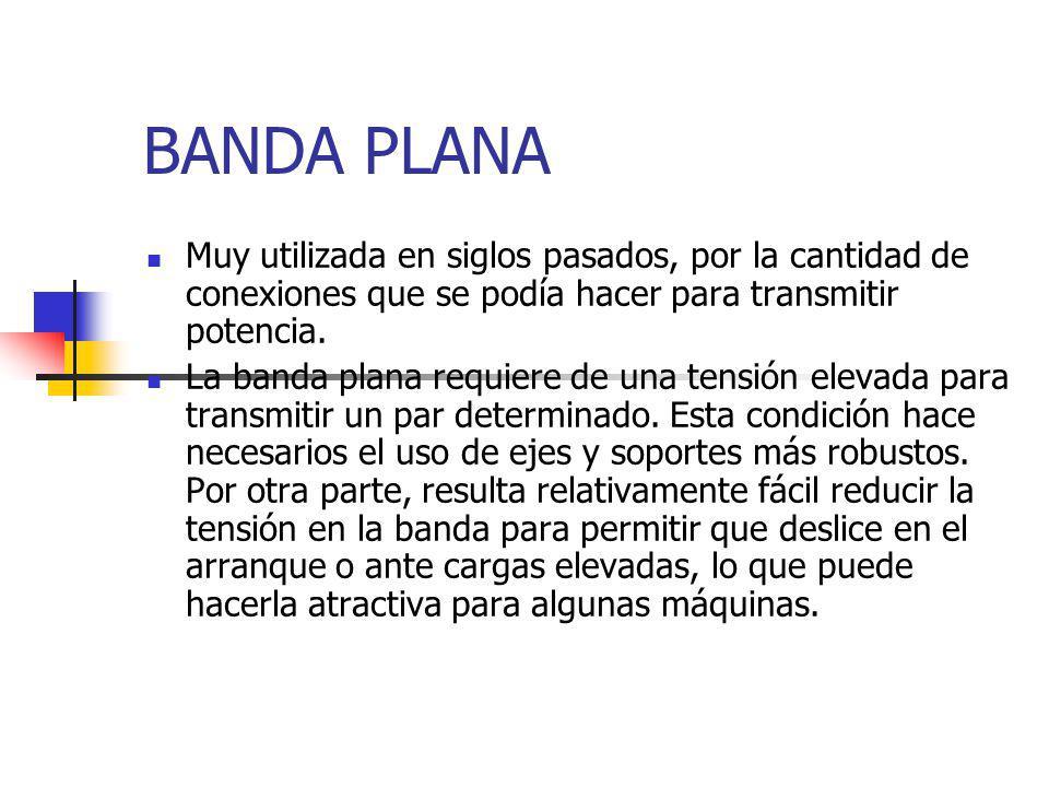 BANDA PLANA Muy utilizada en siglos pasados, por la cantidad de conexiones que se podía hacer para transmitir potencia.