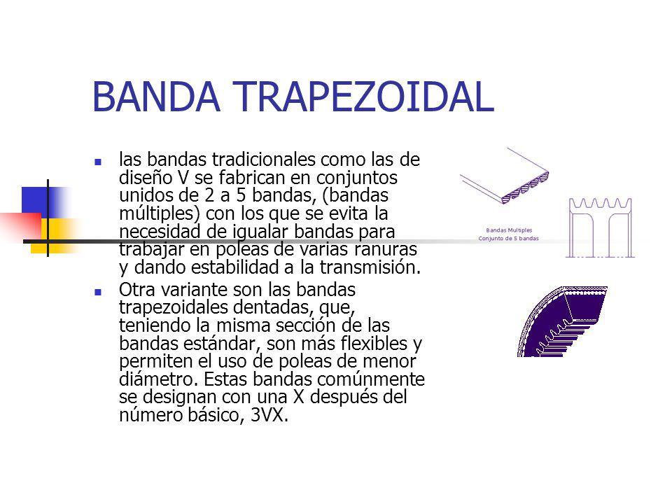 BANDA TRAPEZOIDAL