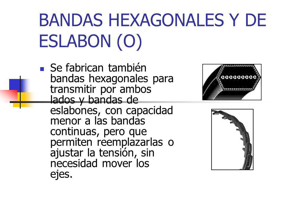 BANDAS HEXAGONALES Y DE ESLABON (O)