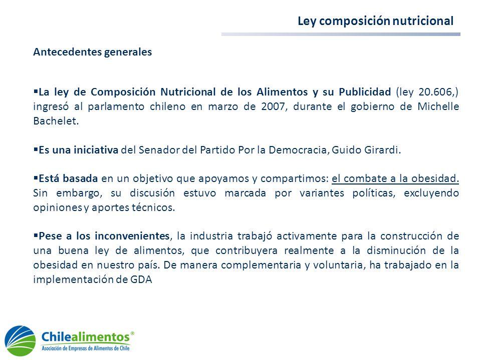 Ley composición nutricional
