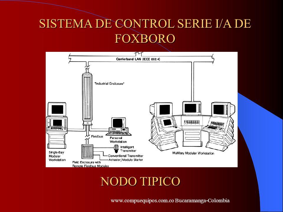 SISTEMA DE CONTROL SERIE I/A DE FOXBORO