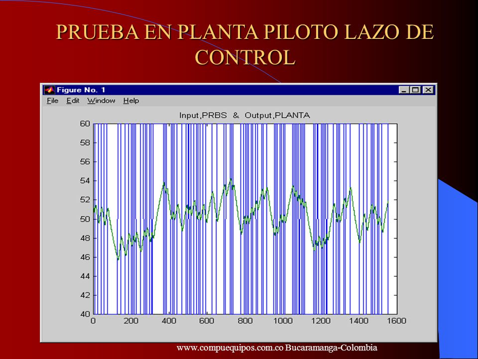 PRUEBA EN PLANTA PILOTO LAZO DE CONTROL