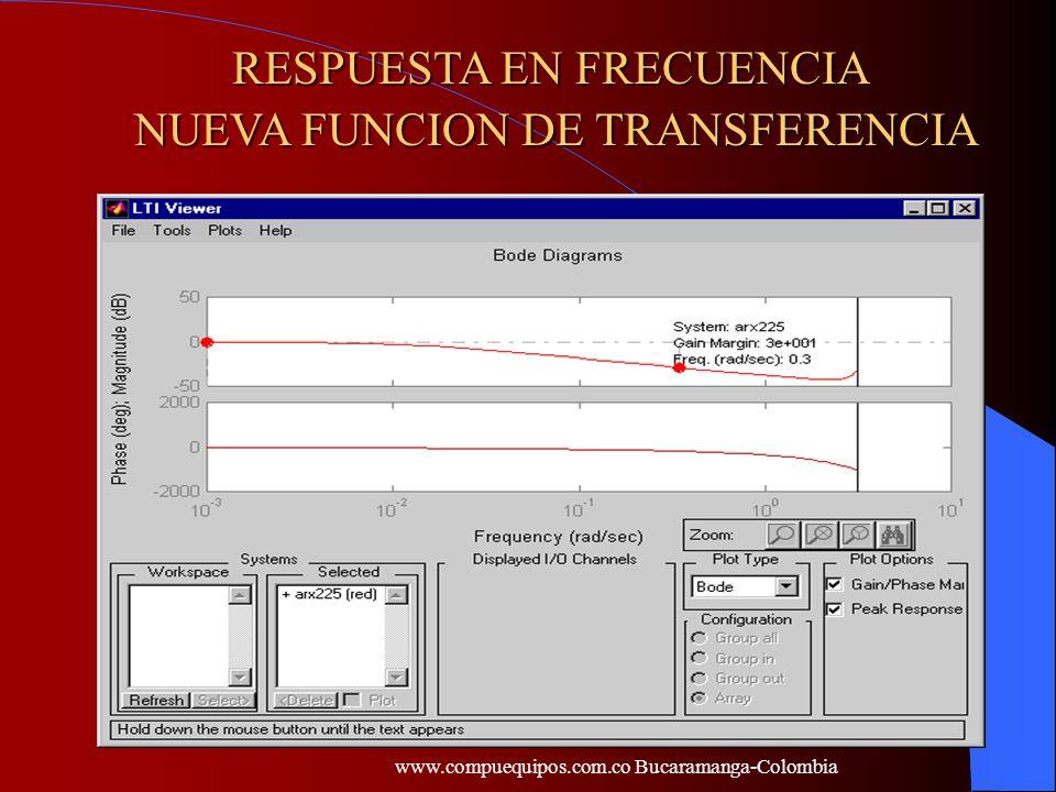 RESPUESTA EN FRECUENCIA NUEVA FUNCION DE TRANSFERENCIA