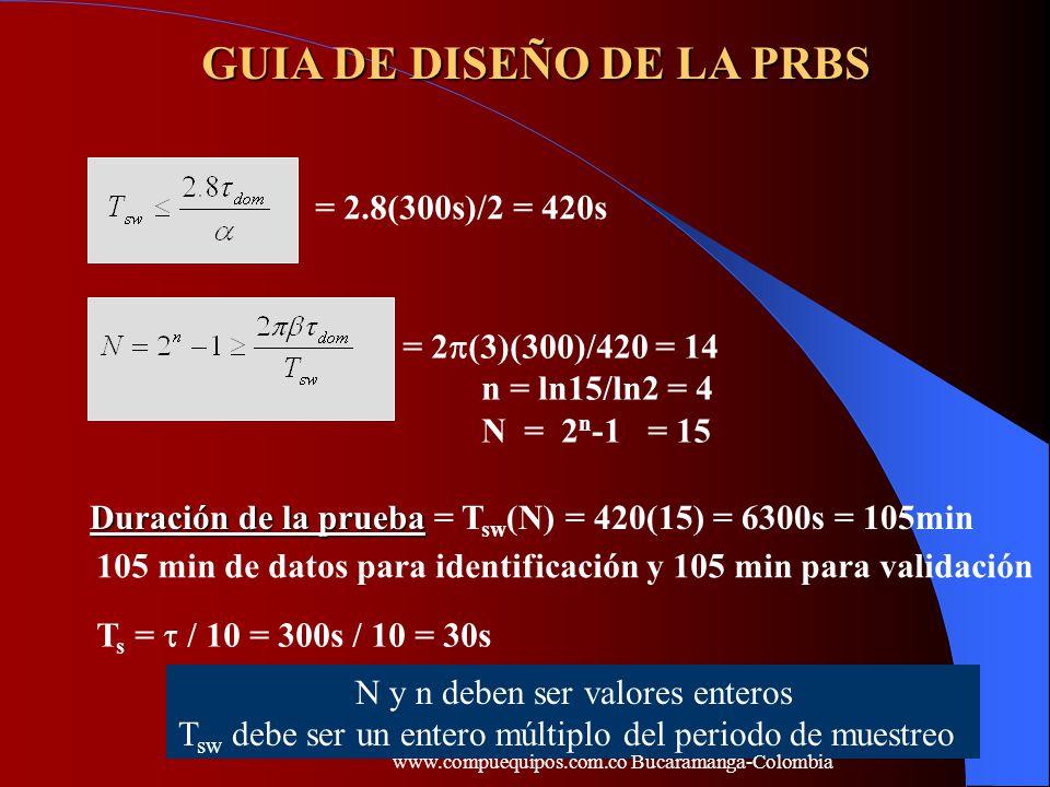 GUIA DE DISEÑO DE LA PRBS
