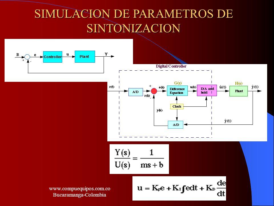 SIMULACION DE PARAMETROS DE SINTONIZACION