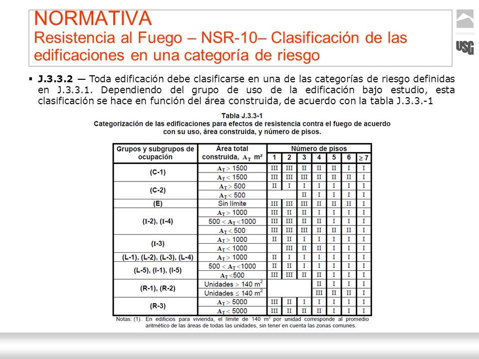 NORMATIVA Resistencia al Fuego – NSR-10– Clasificación de las edificaciones en una categoría de riesgo