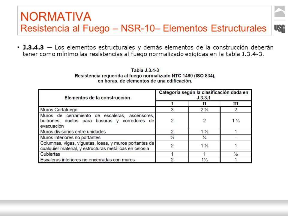 NORMATIVA Resistencia al Fuego – NSR-10– Elementos Estructurales