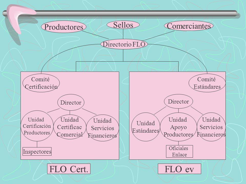 FLO Cert. FLO ev Sellos Productores Comerciantes Directorio FLO Comité