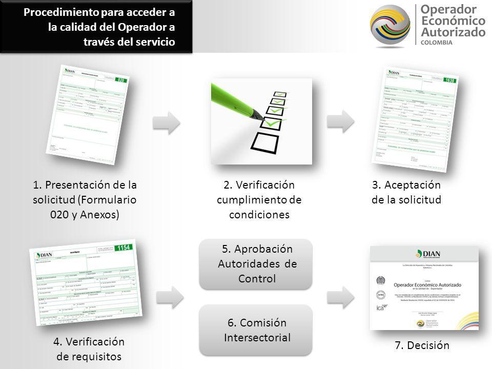 1. Presentación de la solicitud (Formulario 020 y Anexos)