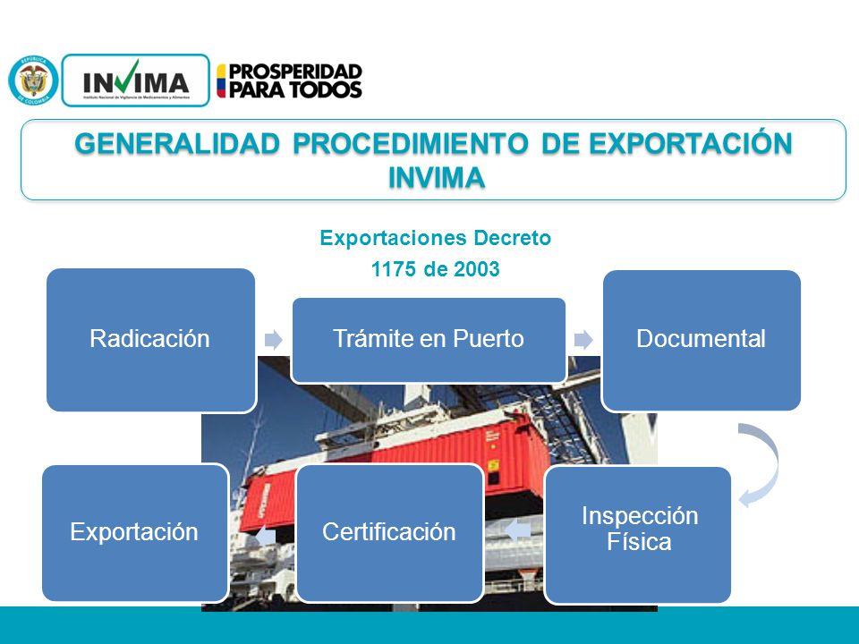 GENERALIDAD PROCEDIMIENTO DE EXPORTACIÓN Exportaciones Decreto