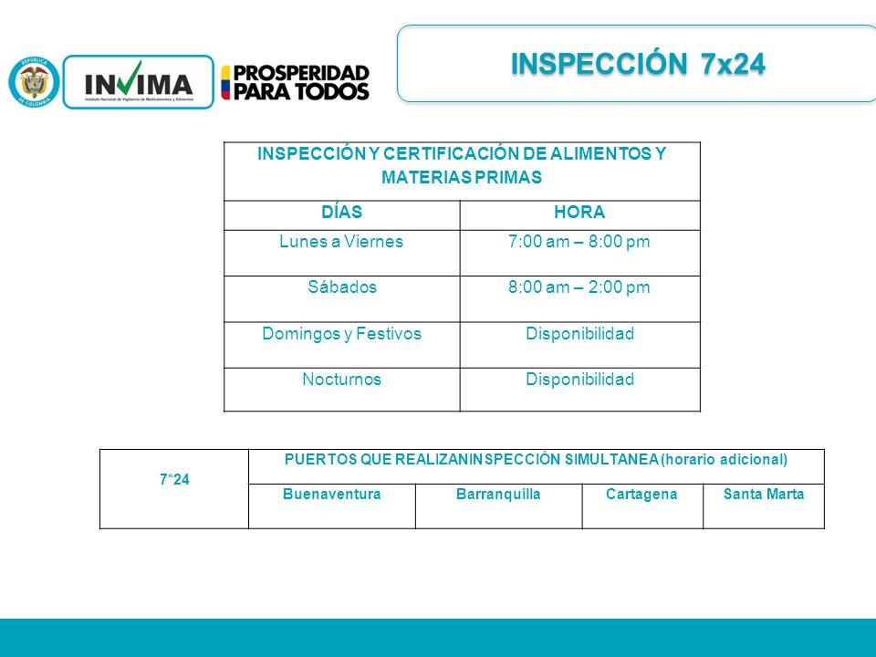 INSPECCIÓN 7x24 INSPECCIÓN Y CERTIFICACIÓN DE ALIMENTOS Y MATERIAS PRIMAS. DÍAS. HORA. Lunes a Viernes.
