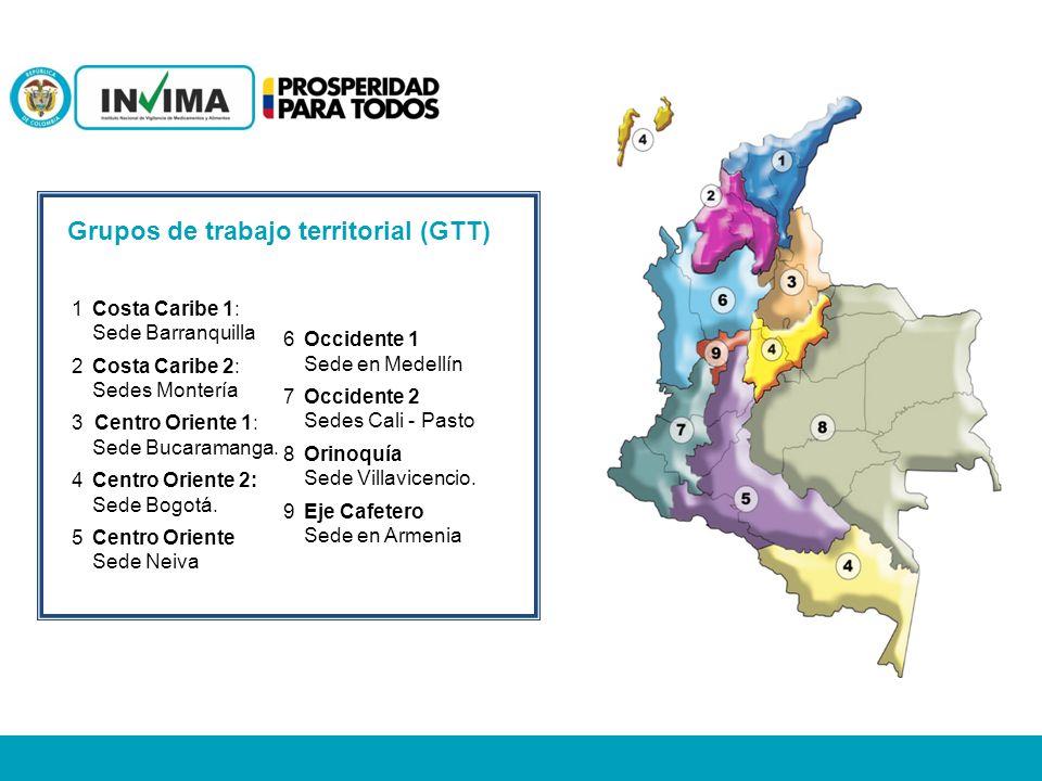 Grupos de trabajo territorial (GTT)