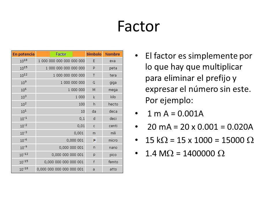 Factor El factor es simplemente por lo que hay que multiplicar para eliminar el prefijo y expresar el número sin este. Por ejemplo: