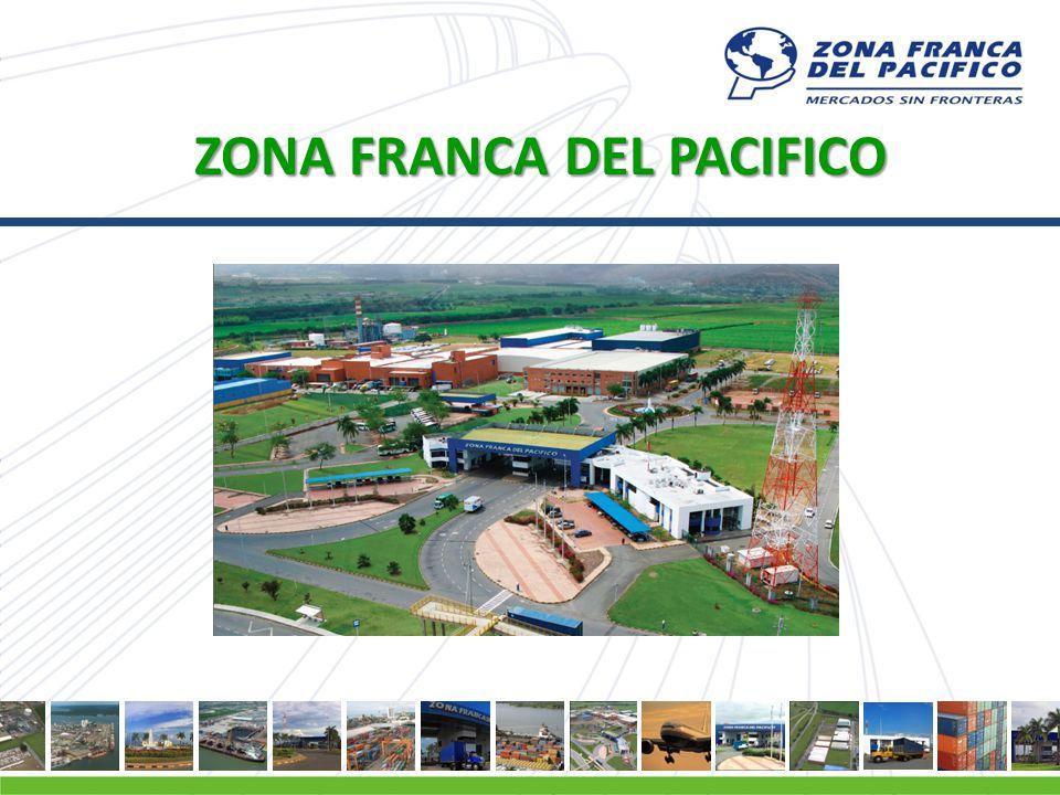 ZONA FRANCA DEL PACIFICO