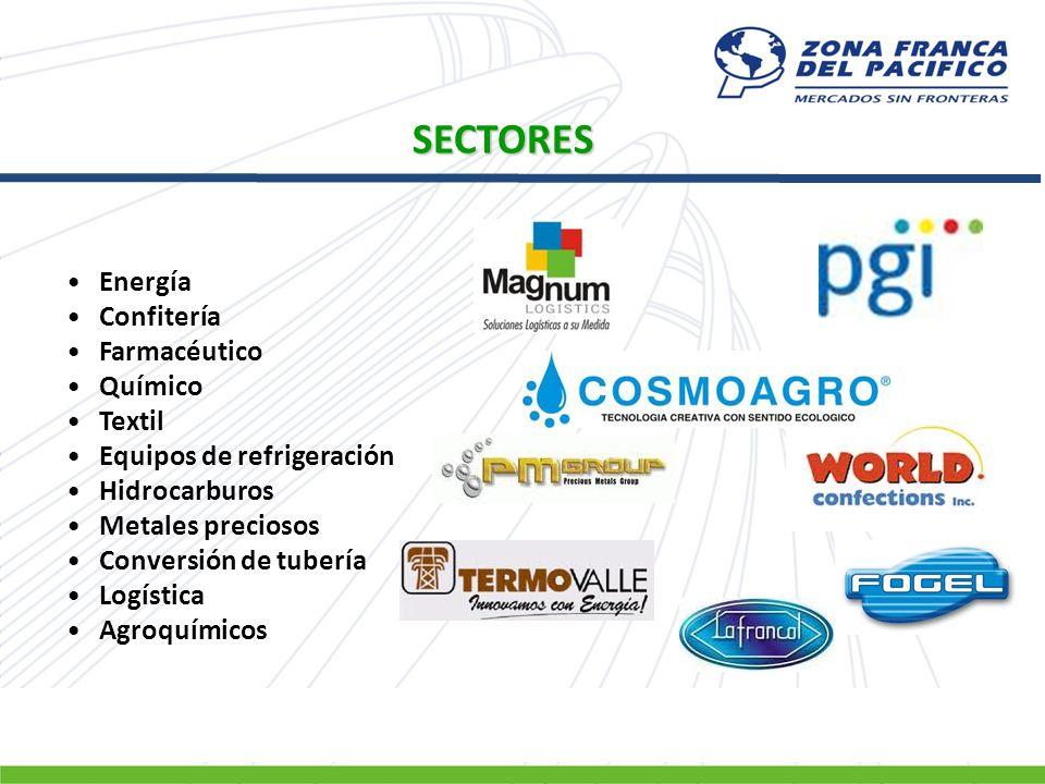 SECTORES Energía Confitería Farmacéutico Químico Textil