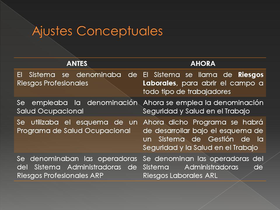 Ajustes Conceptuales ANTES AHORA