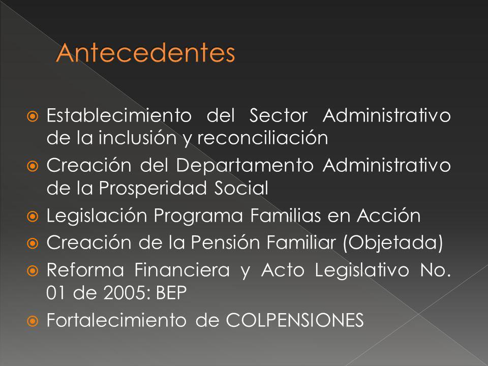 Antecedentes Establecimiento del Sector Administrativo de la inclusión y reconciliación.