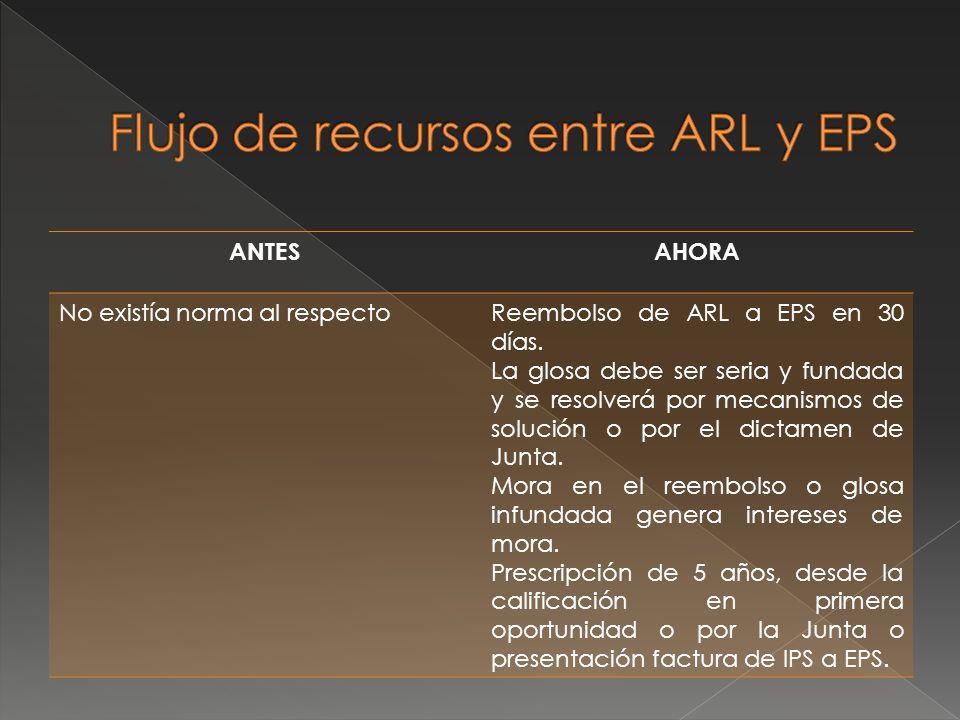 Flujo de recursos entre ARL y EPS