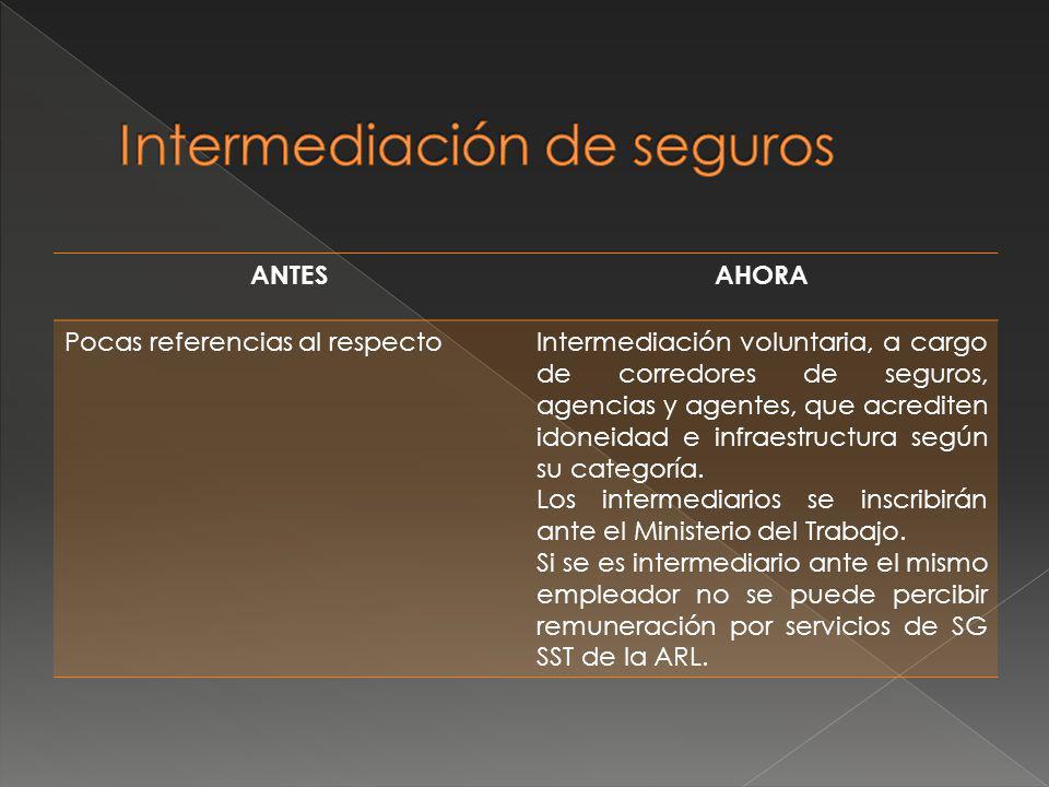 Intermediación de seguros