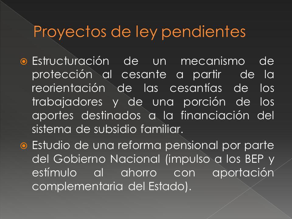 Proyectos de ley pendientes