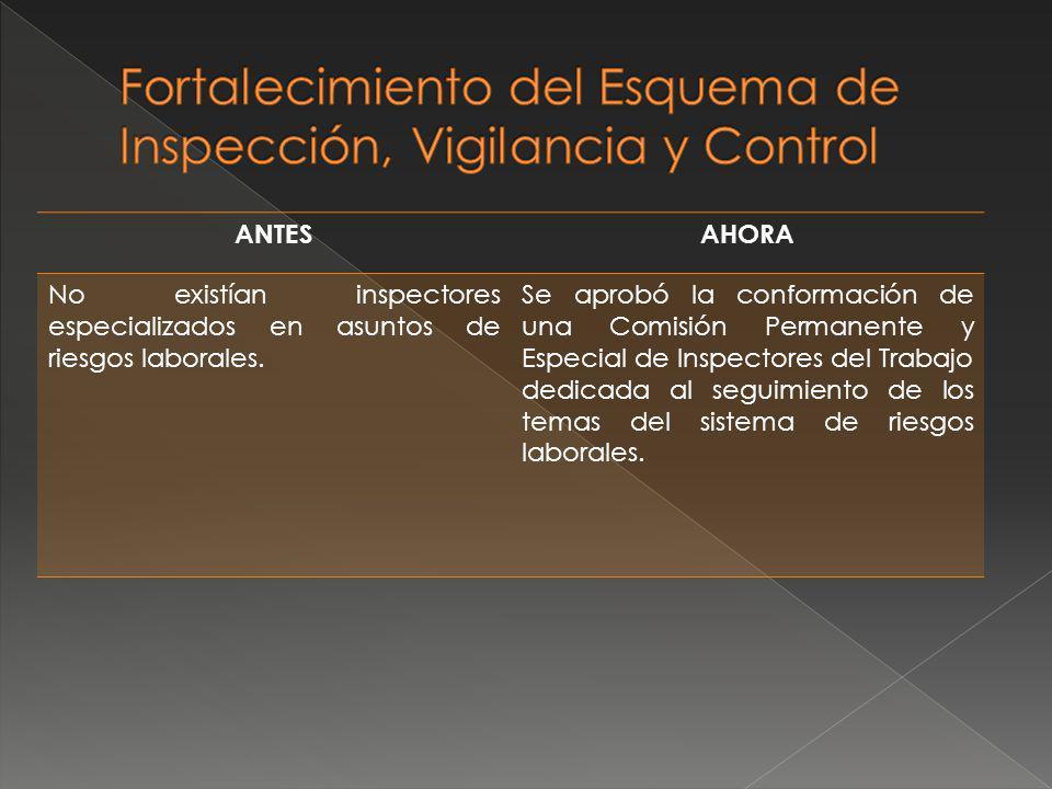 Fortalecimiento del Esquema de Inspección, Vigilancia y Control