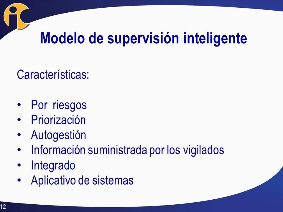 Modelo de supervisión inteligente