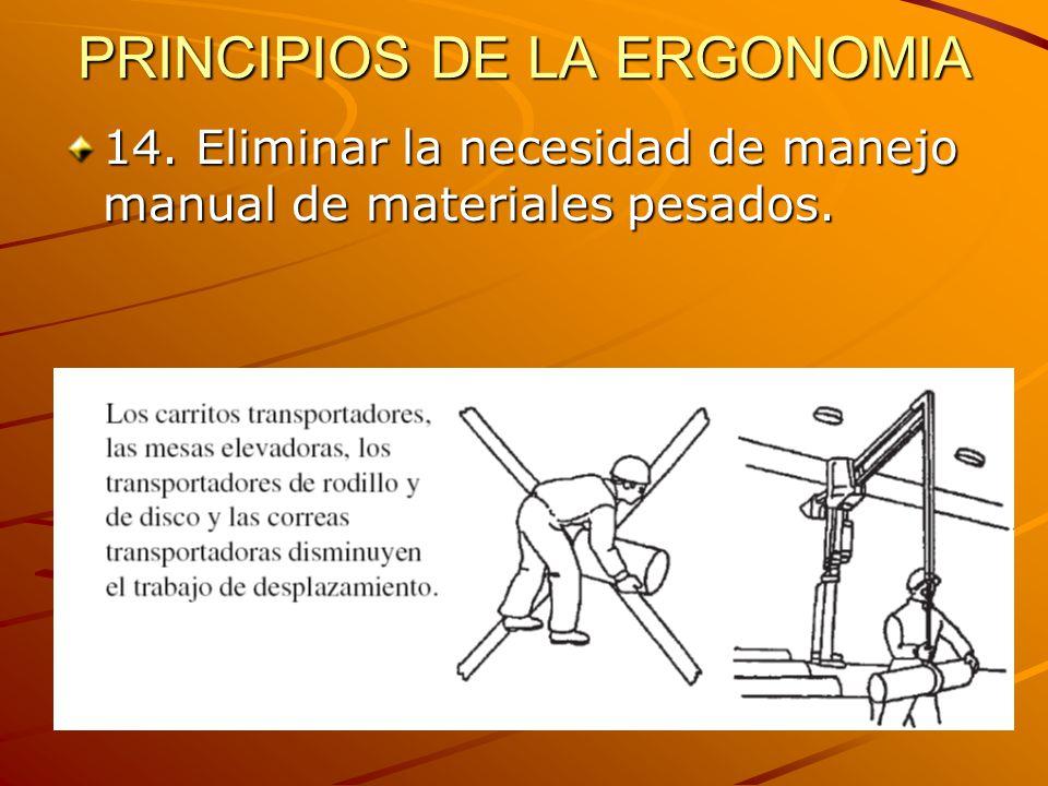 PRINCIPIOS DE LA ERGONOMIA