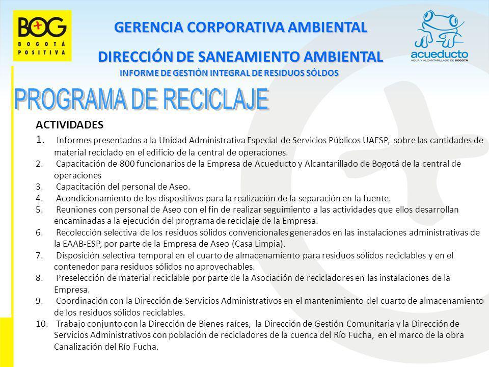 PROGRAMA DE RECICLAJE GERENCIA CORPORATIVA AMBIENTAL