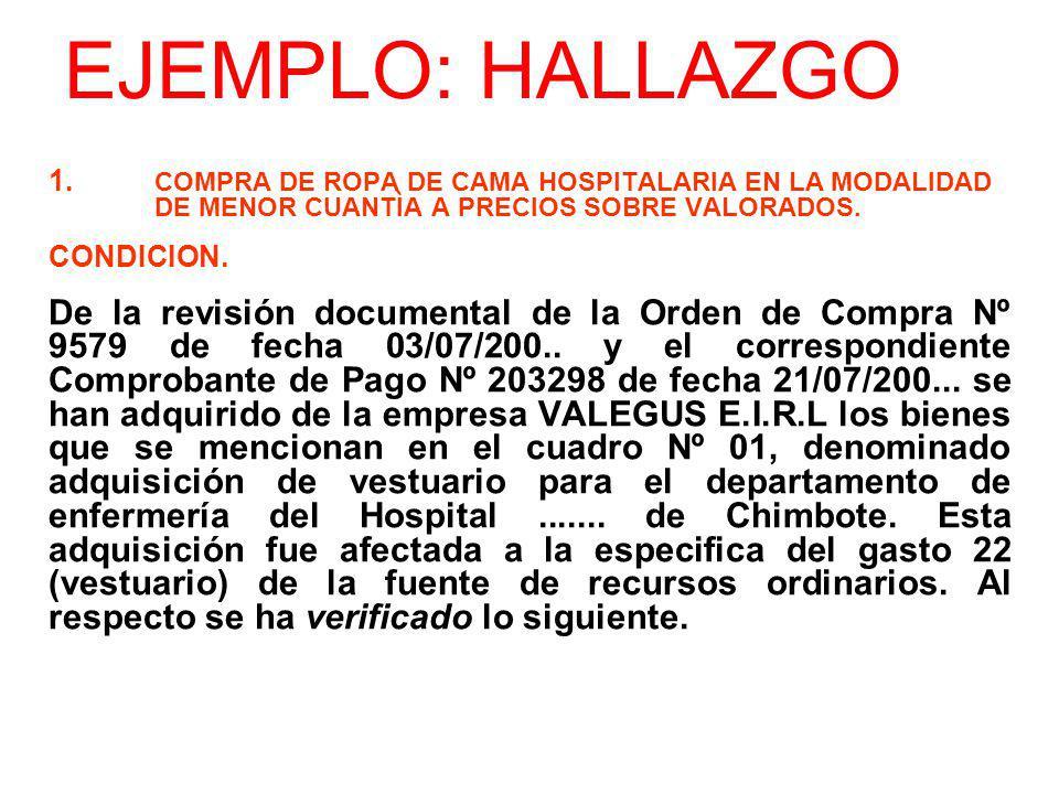 EJEMPLO: HALLAZGO 1. COMPRA DE ROPA DE CAMA HOSPITALARIA EN LA MODALIDAD DE MENOR CUANTÌA A PRECIOS SOBRE VALORADOS.