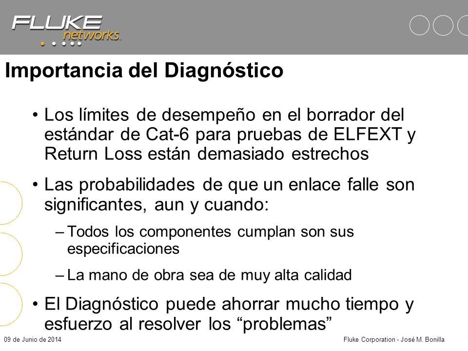 Importancia del Diagnóstico