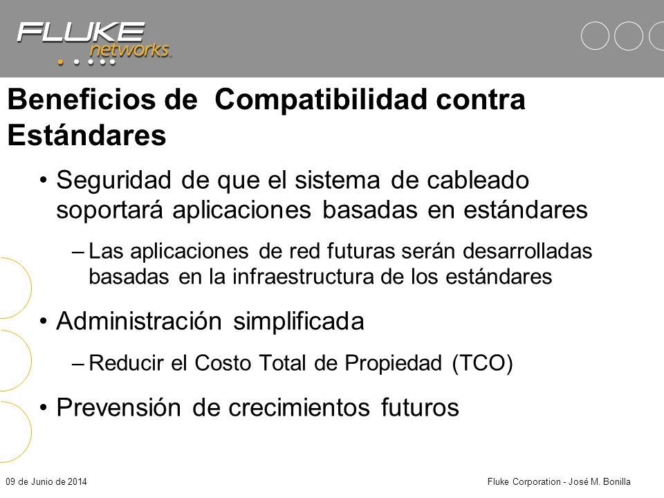Beneficios de Compatibilidad contra Estándares