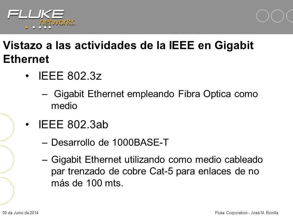 Vistazo a las actividades de la IEEE en Gigabit Ethernet