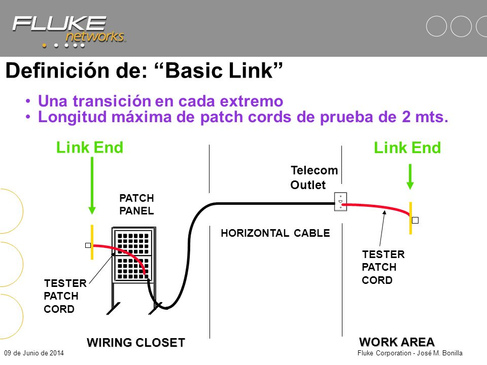 Definición de: Basic Link