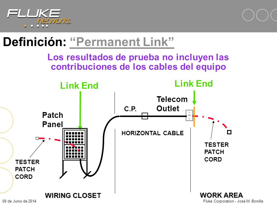 Definición: Permanent Link