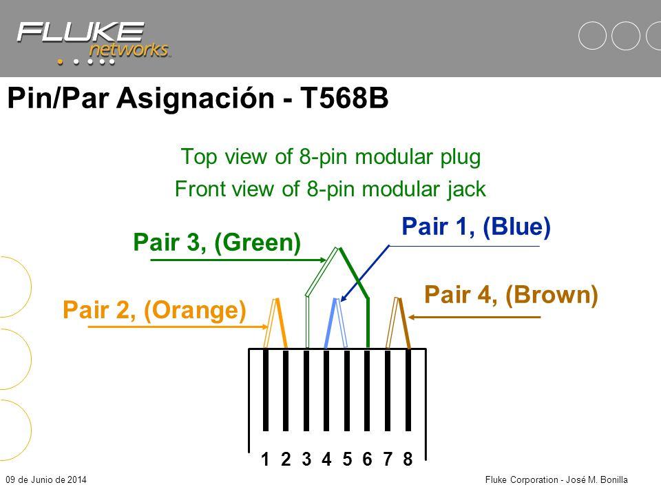 Pin/Par Asignación - T568B