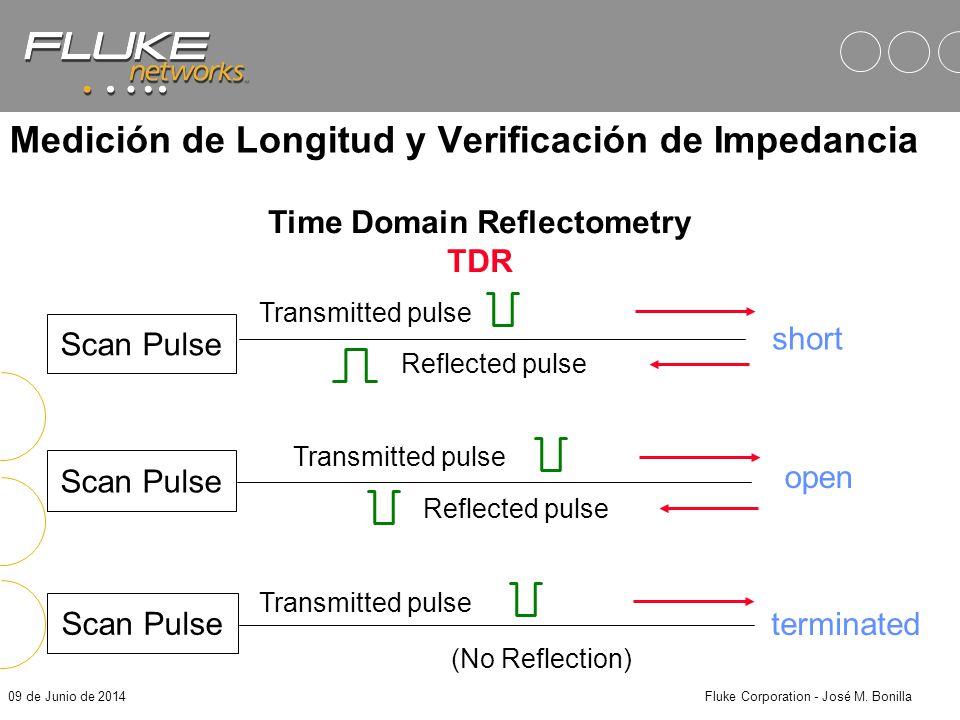 Medición de Longitud y Verificación de Impedancia