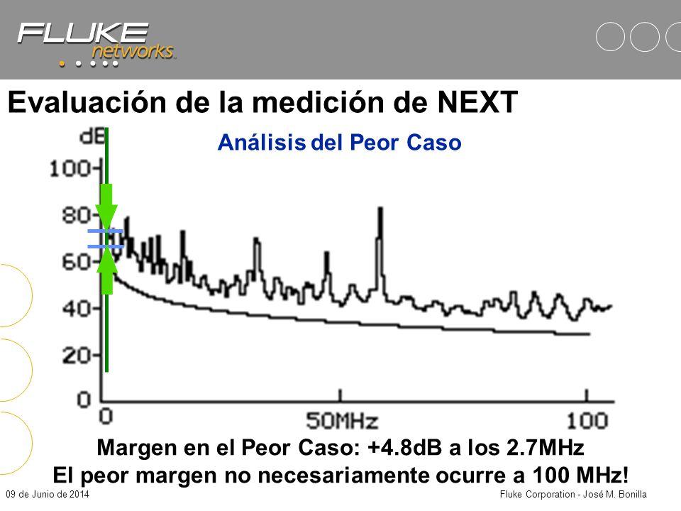 Evaluación de la medición de NEXT